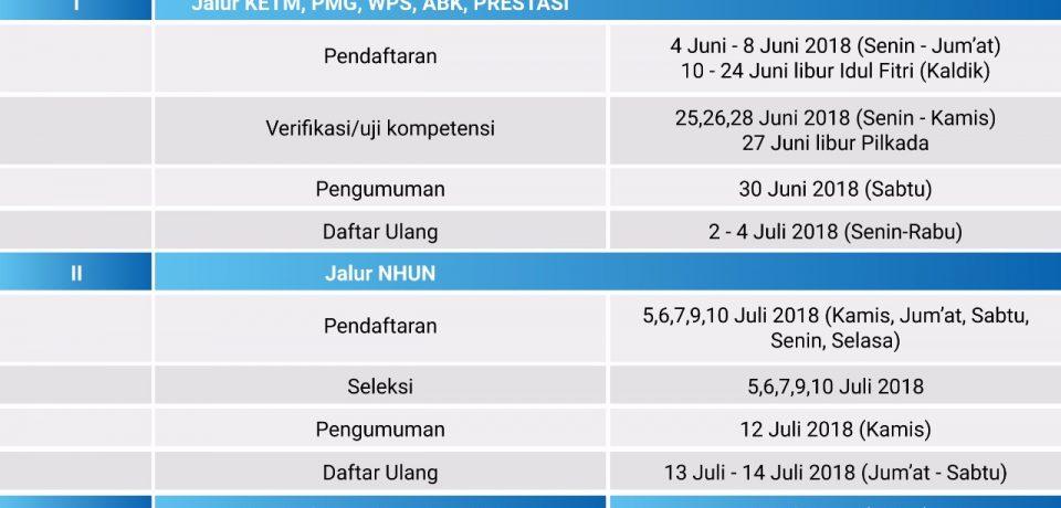 PENERIMAAN PESERTA DIDIK BARU (PPDB) TAHUN PELAJARAN 2018-2019